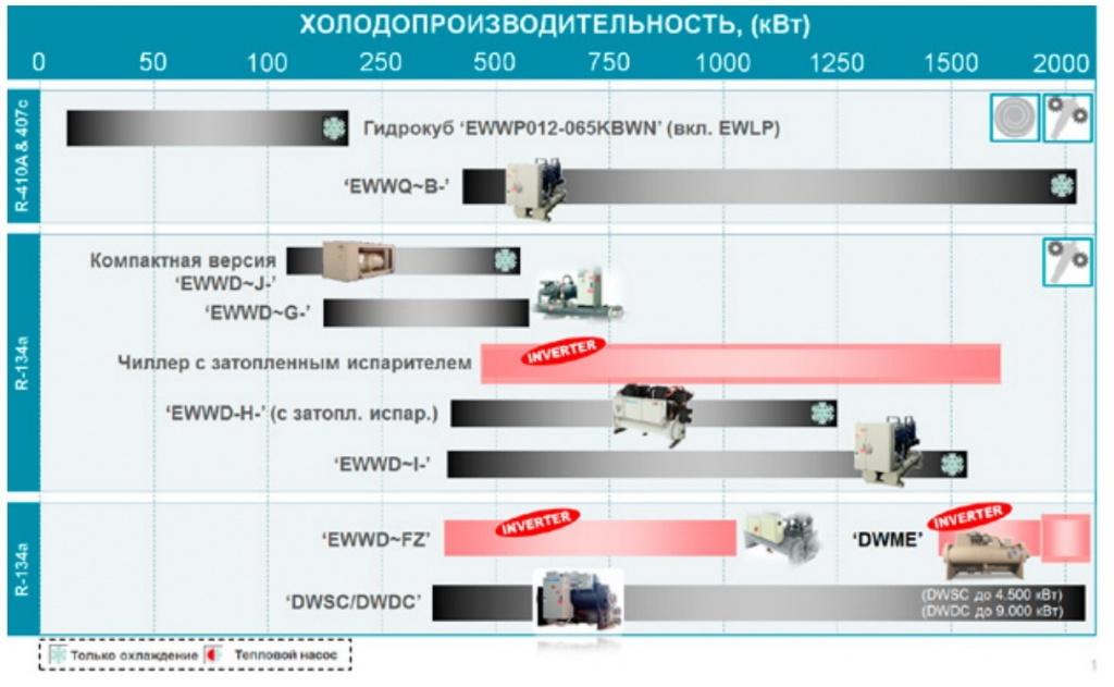 """"""",""""chvcorp.ru"""